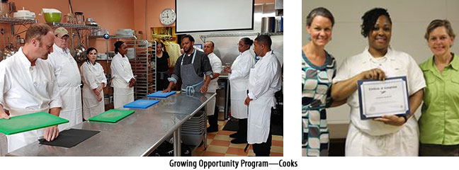 Growing Opportunities- Cooks