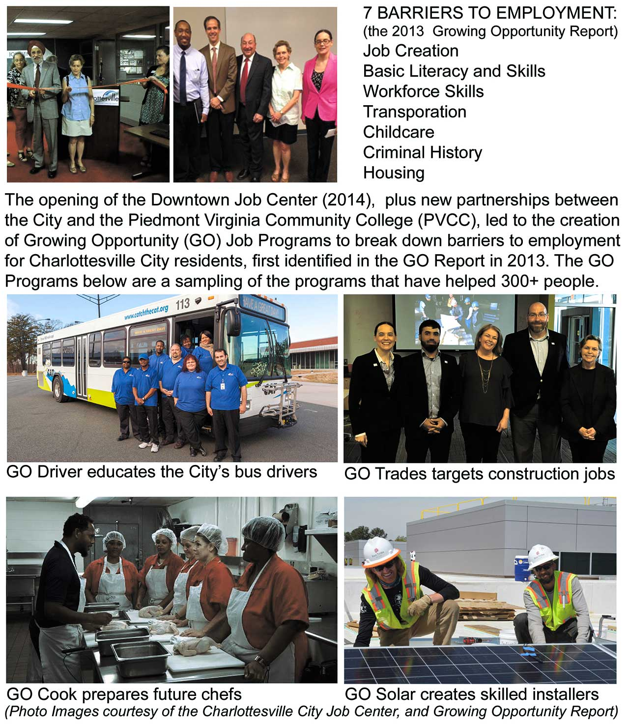 Growing Opportunities CIP