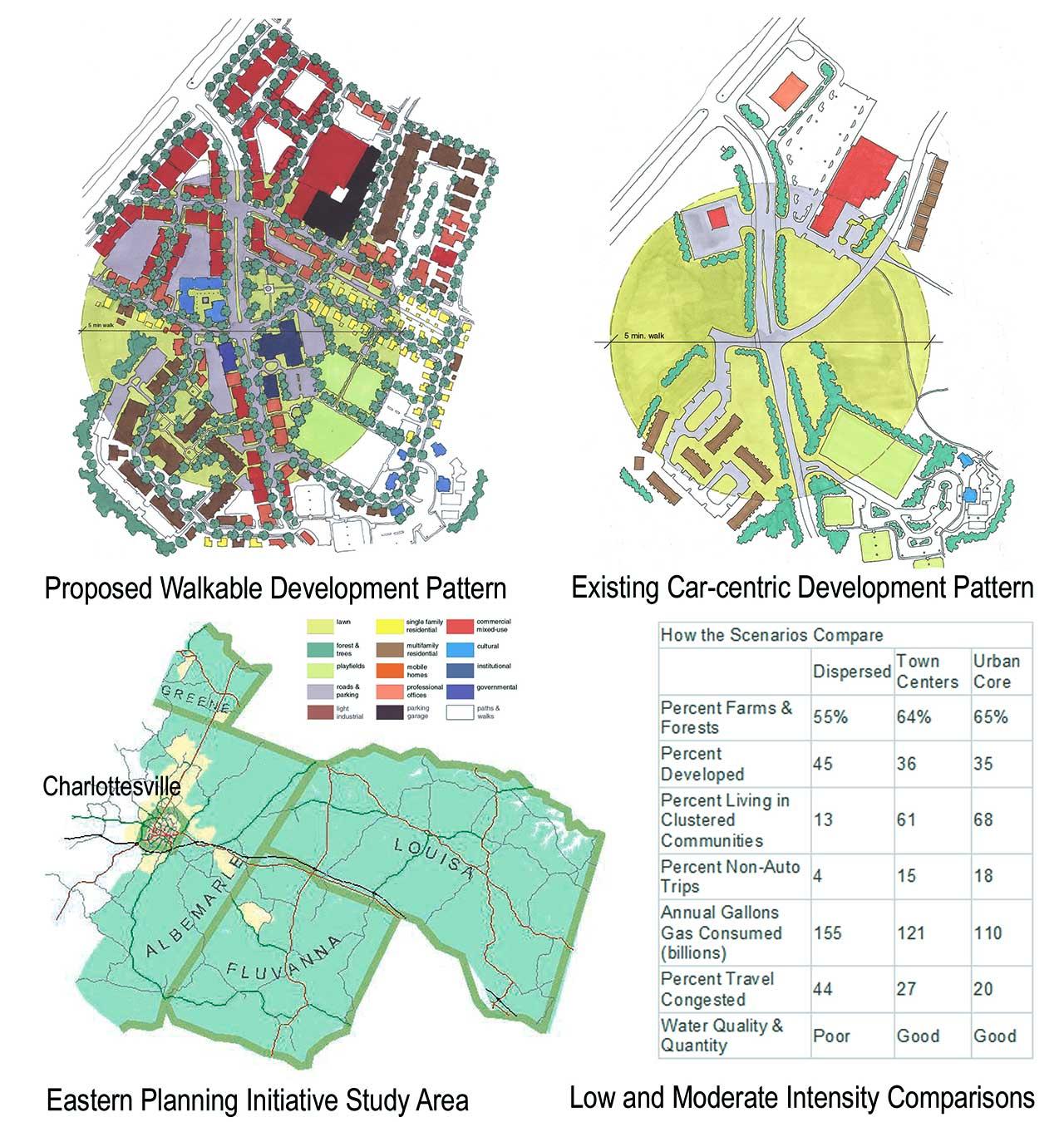 Eastern Planning Initiative, TJPD