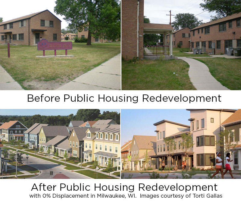 Public Housing Milwaukee—Before and After