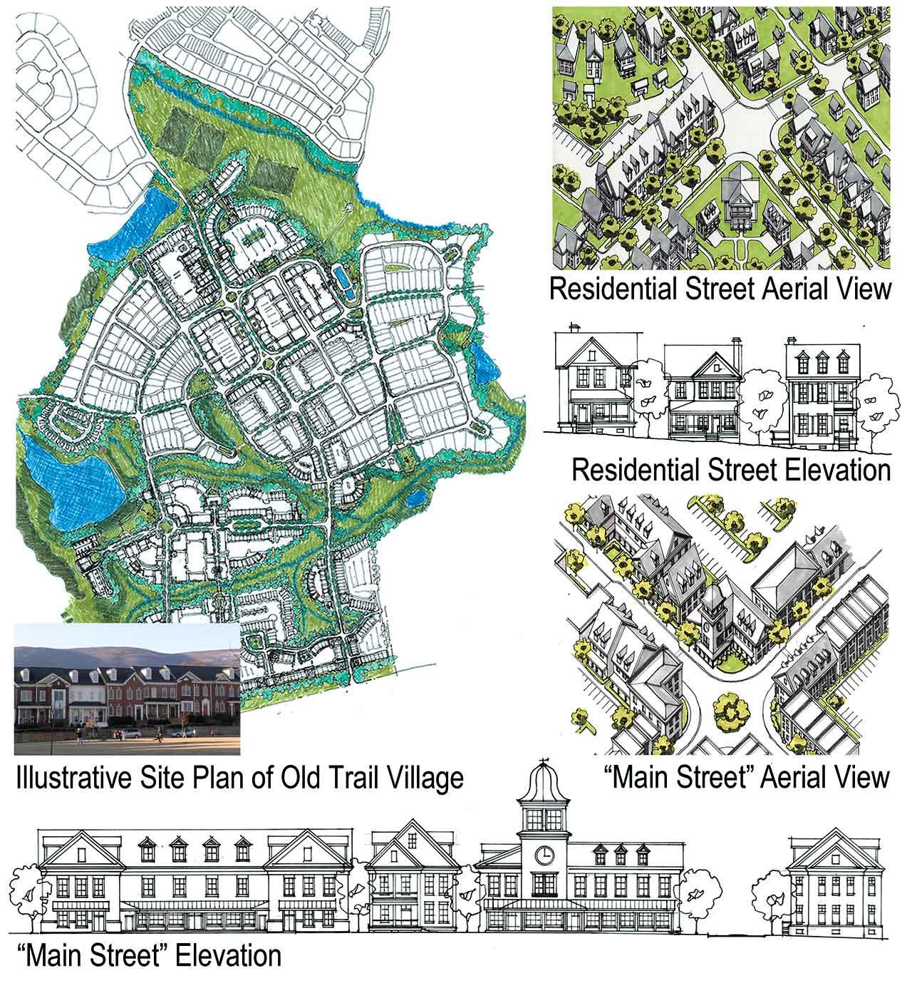 Old Trail Architectural Development